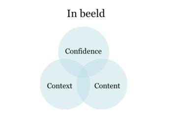 De 3 gebieden, Leren gaat over 3 dingen.